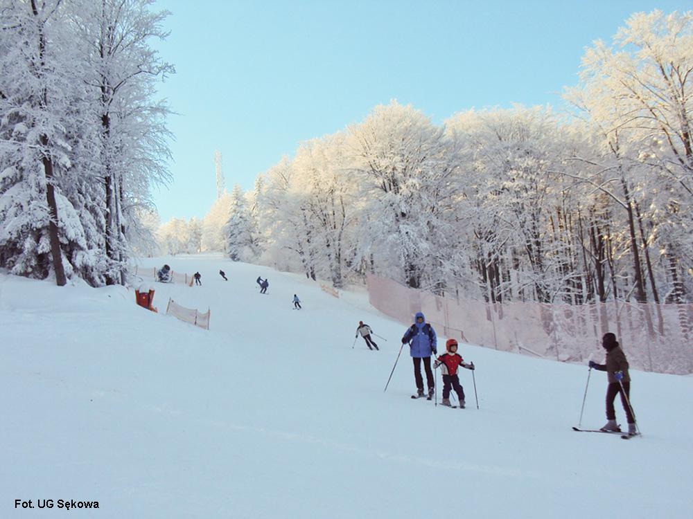 OSW Radocyna Magura Ski